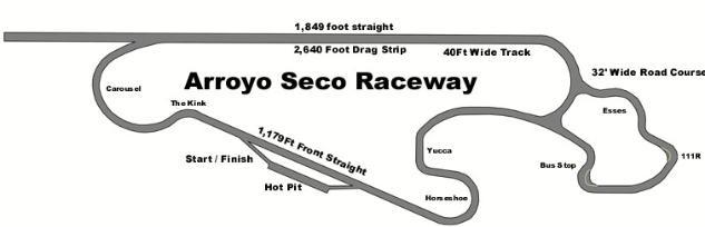 Arroyo-Seco-Raceway-map