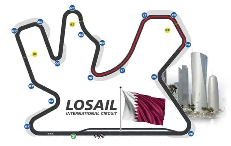 Losail-International-Circuit-map