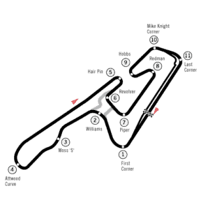 okayama-international-circuit-map