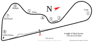 teretonga-park-map